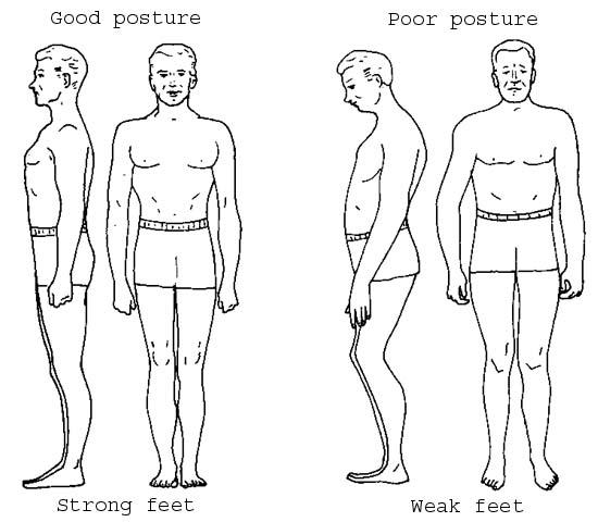 Posture6